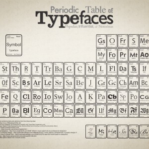 periodictable-of-typefaces-1440x900-01f268539604c5b5c6acf406e7660e25