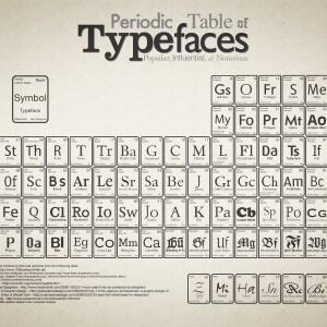 periodictable-of-typefaces-1440x900-f2949253224c388200ca080f8b82289b